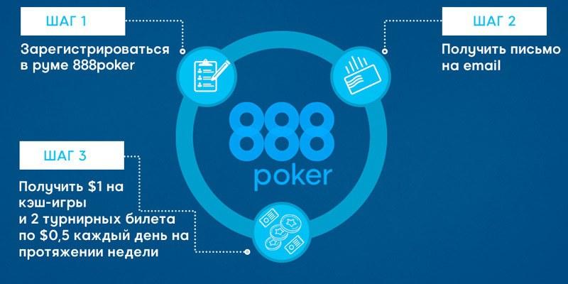 Как получить бонус на 888 Покер